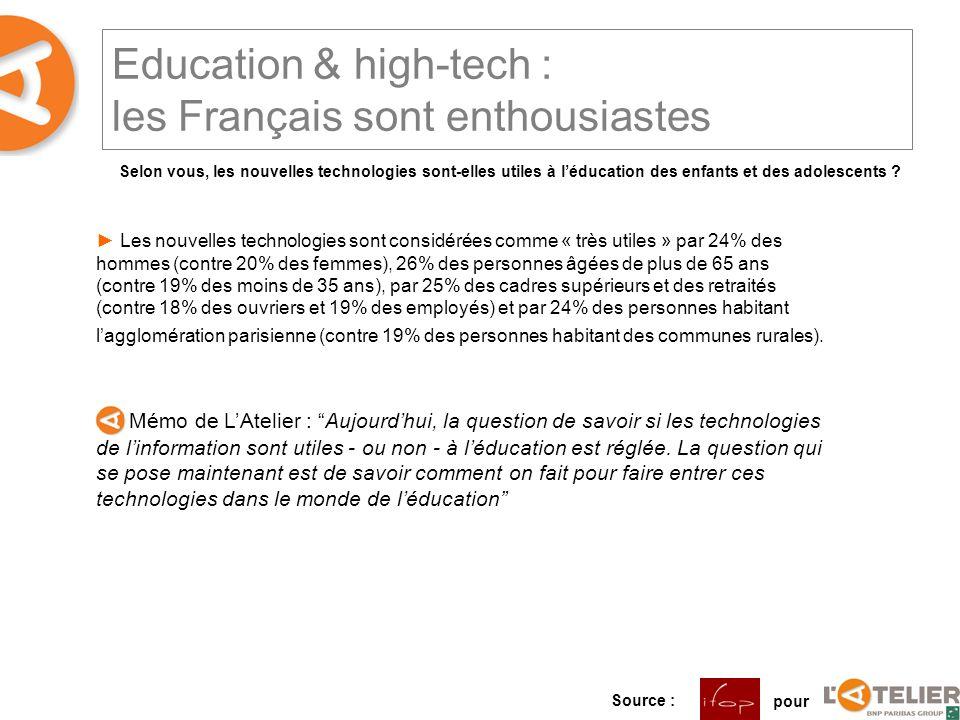 Education & high-tech : les Français sont enthousiastes Selon vous, les nouvelles technologies sont-elles utiles à léducation des enfants et des adolescents .