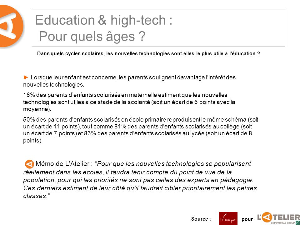 Education & high-tech : Pour quels âges .