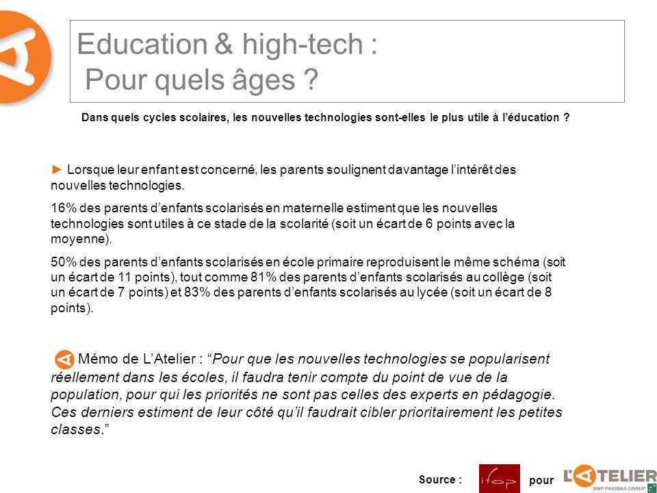 Education & high-tech : Pour quels âges ? Dans quels cycles scolaires, les nouvelles technologies sont-elles le plus utile à léducation ? Source : pou