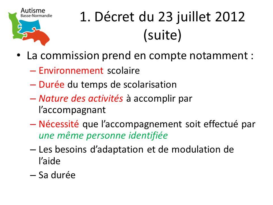 1. Décret du 23 juillet 2012 (suite) La commission prend en compte notamment : – Environnement scolaire – Durée du temps de scolarisation – Nature des
