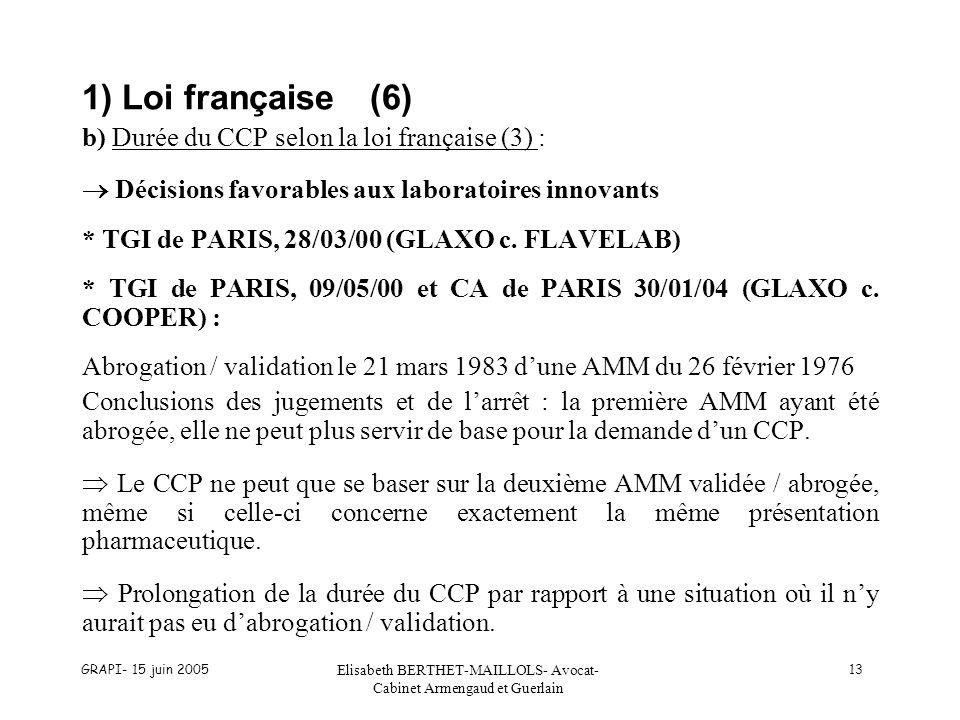 GRAPI- 15 juin 2005 Elisabeth BERTHET-MAILLOLS- Avocat- Cabinet Armengaud et Guerlain 13 1) Loi française(6) b) Durée du CCP selon la loi française (3) : Décisions favorables aux laboratoires innovants * TGI de PARIS, 28/03/00 (GLAXO c.