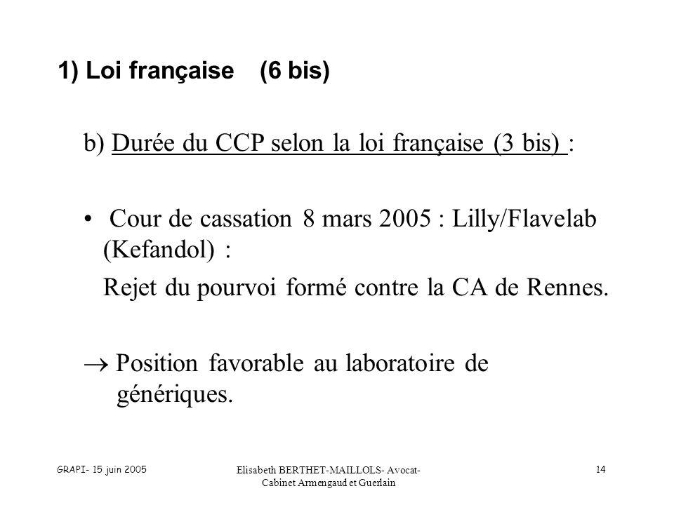 GRAPI- 15 juin 2005 Elisabeth BERTHET-MAILLOLS- Avocat- Cabinet Armengaud et Guerlain 14 1) Loi française(6 bis) b) Durée du CCP selon la loi française (3 bis) : Cour de cassation 8 mars 2005 : Lilly/Flavelab (Kefandol) : Rejet du pourvoi formé contre la CA de Rennes.