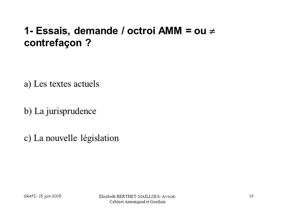 GRAPI- 15 juin 2005 Elisabeth BERTHET-MAILLOLS- Avocat- Cabinet Armengaud et Guerlain 19 1- Essais, demande / octroi AMM = ou contrefaçon ? a) Les tex