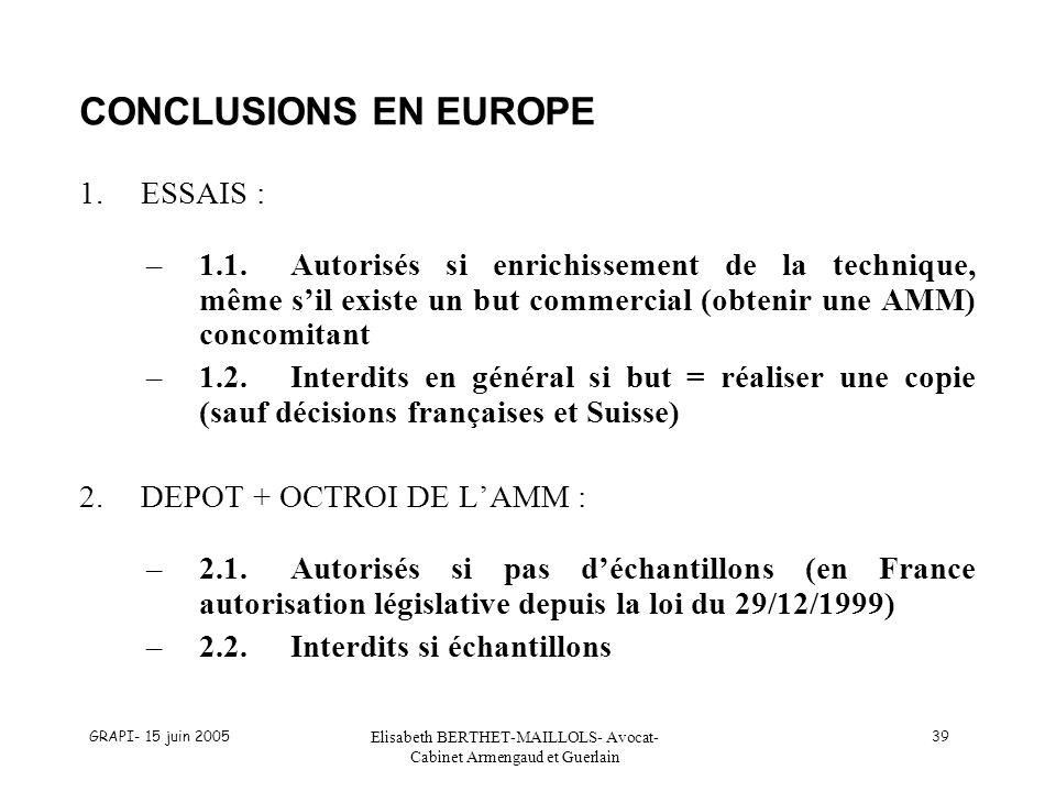 GRAPI- 15 juin 2005 Elisabeth BERTHET-MAILLOLS- Avocat- Cabinet Armengaud et Guerlain 39 CONCLUSIONS EN EUROPE 1.ESSAIS : –1.1.Autorisés si enrichissement de la technique, même sil existe un but commercial (obtenir une AMM) concomitant –1.2.Interdits en général si but = réaliser une copie (sauf décisions françaises et Suisse) 2.DEPOT + OCTROI DE LAMM : –2.1.Autorisés si pas déchantillons (en France autorisation législative depuis la loi du 29/12/1999) –2.2.Interdits si échantillons
