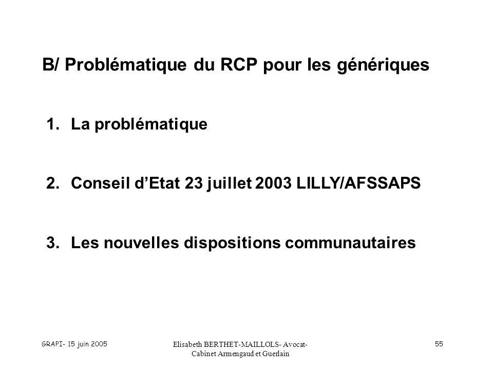 GRAPI- 15 juin 2005 Elisabeth BERTHET-MAILLOLS- Avocat- Cabinet Armengaud et Guerlain 55 B/ Problématique du RCP pour les génériques 1.La problématique 2.Conseil dEtat 23 juillet 2003 LILLY/AFSSAPS 3.Les nouvelles dispositions communautaires
