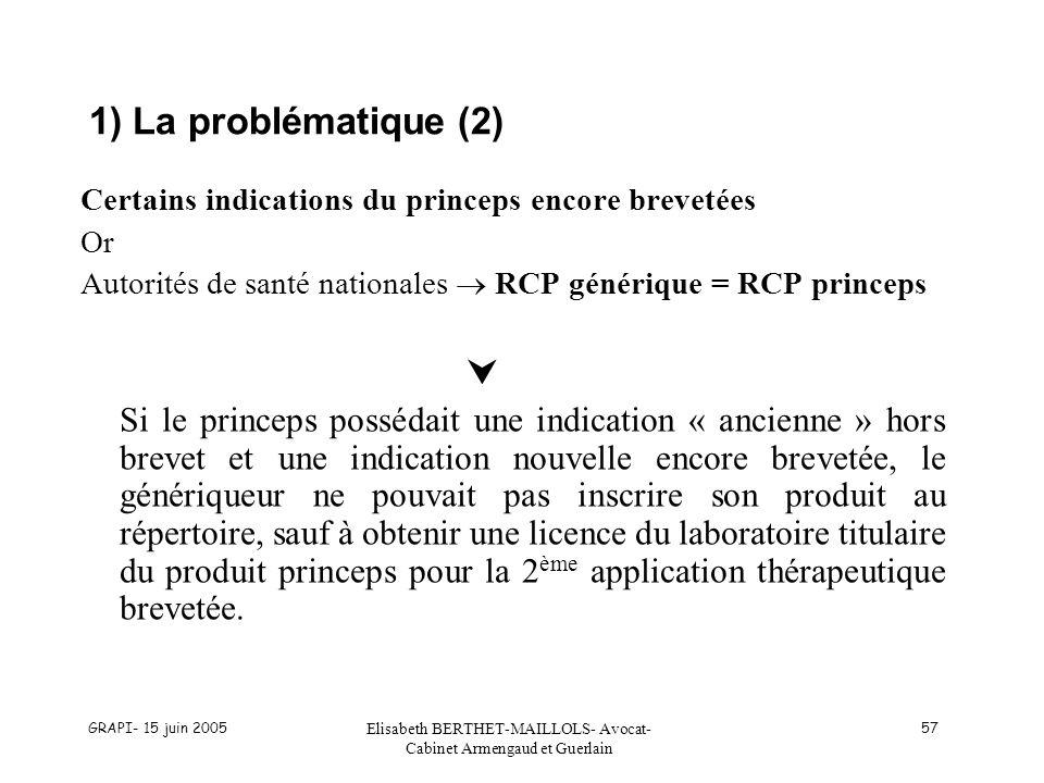 GRAPI- 15 juin 2005 Elisabeth BERTHET-MAILLOLS- Avocat- Cabinet Armengaud et Guerlain 57 1) La problématique (2) Certains indications du princeps enco