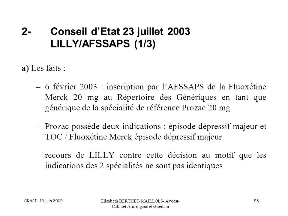 GRAPI- 15 juin 2005 Elisabeth BERTHET-MAILLOLS- Avocat- Cabinet Armengaud et Guerlain 58 2-Conseil dEtat 23 juillet 2003 LILLY/AFSSAPS (1/3) a) Les faits : –6 février 2003 : inscription par lAFSSAPS de la Fluoxétine Merck 20 mg au Répertoire des Génériques en tant que générique de la spécialité de référence Prozac 20 mg –Prozac possède deux indications : épisode dépressif majeur et TOC / Fluoxétine Merck épisode dépressif majeur –recours de LILLY contre cette décision au motif que les indications des 2 spécialités ne sont pas identiques