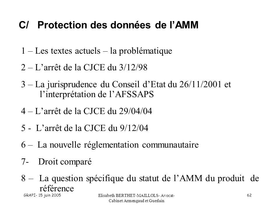 GRAPI- 15 juin 2005 Elisabeth BERTHET-MAILLOLS- Avocat- Cabinet Armengaud et Guerlain 62 C/ Protection des données de lAMM 1 – Les textes actuels – la problématique 2 – Larrêt de la CJCE du 3/12/98 3 – La jurisprudence du Conseil dEtat du 26/11/2001 et linterprétation de lAFSSAPS 4 – Larrêt de la CJCE du 29/04/04 5 - Larrêt de la CJCE du 9/12/04 6 – La nouvelle réglementation communautaire 7- Droit comparé 8 – La question spécifique du statut de lAMM du produit de référence