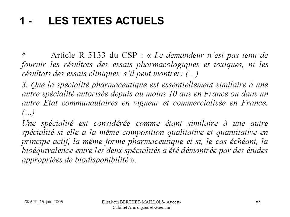 GRAPI- 15 juin 2005 Elisabeth BERTHET-MAILLOLS- Avocat- Cabinet Armengaud et Guerlain 63 1 - LES TEXTES ACTUELS *Article R 5133 du CSP : « Le demandeu