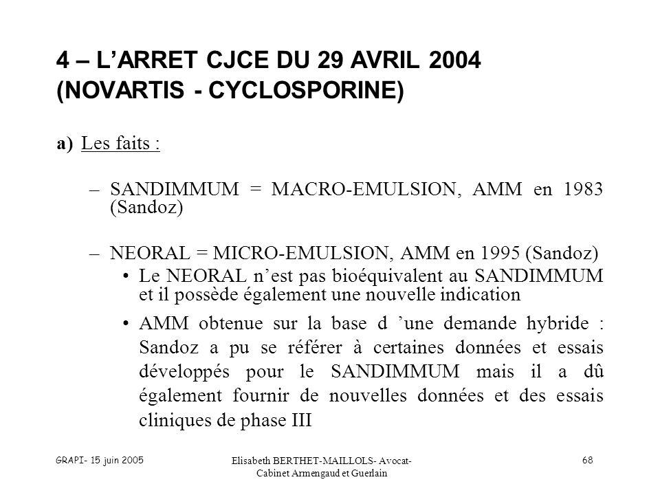 GRAPI- 15 juin 2005 Elisabeth BERTHET-MAILLOLS- Avocat- Cabinet Armengaud et Guerlain 68 4 – LARRET CJCE DU 29 AVRIL 2004 (NOVARTIS - CYCLOSPORINE) a)Les faits : –SANDIMMUM = MACRO-EMULSION, AMM en 1983 (Sandoz) –NEORAL = MICRO-EMULSION, AMM en 1995 (Sandoz) Le NEORAL nest pas bioéquivalent au SANDIMMUM et il possède également une nouvelle indication AMM obtenue sur la base d une demande hybride : Sandoz a pu se référer à certaines données et essais développés pour le SANDIMMUM mais il a dû également fournir de nouvelles données et des essais cliniques de phase III