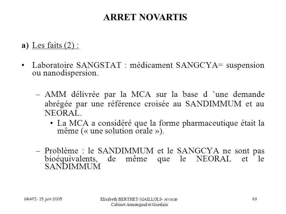 GRAPI- 15 juin 2005 Elisabeth BERTHET-MAILLOLS- Avocat- Cabinet Armengaud et Guerlain 69 a)Les faits (2) : Laboratoire SANGSTAT : médicament SANGCYA= suspension ou nanodispersion.