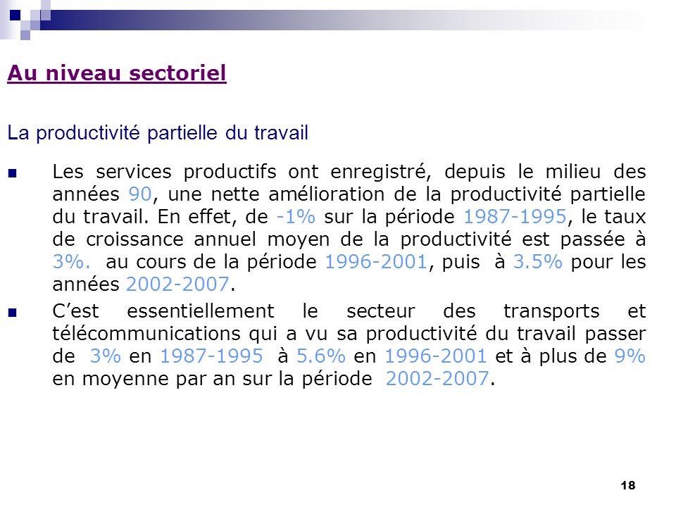 18 Au niveau sectoriel La productivité partielle du travail Les services productifs ont enregistré, depuis le milieu des années 90, une nette améliora