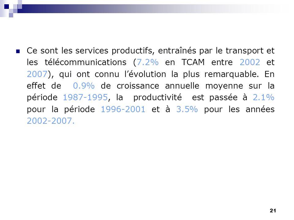 21 Ce sont les services productifs, entraînés par le transport et les télécommunications (7.2% en TCAM entre 2002 et 2007), qui ont connu lévolution l