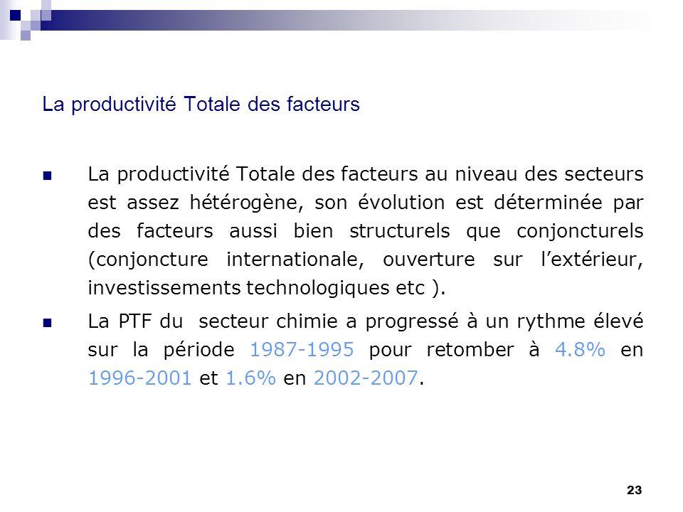 23 La productivité Totale des facteurs La productivité Totale des facteurs au niveau des secteurs est assez hétérogène, son évolution est déterminée p