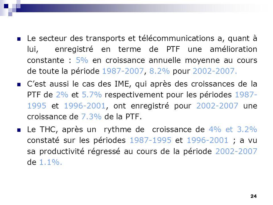 24 Le secteur des transports et télécommunications a, quant à lui, enregistré en terme de PTF une amélioration constante : 5% en croissance annuelle m