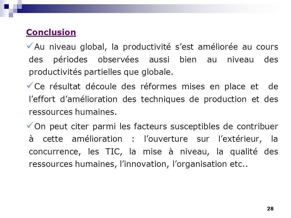 28 Conclusion Au niveau global, la productivité sest améliorée au cours des périodes observées aussi bien au niveau des productivités partielles que g