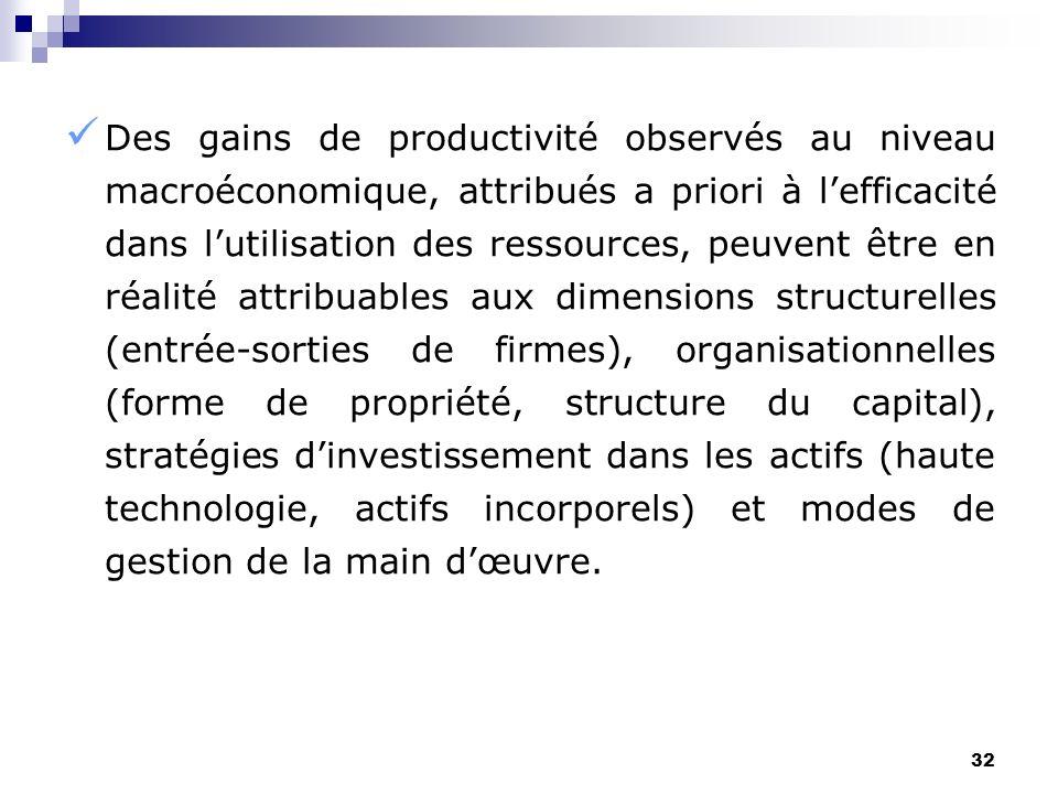 32 Des gains de productivité observés au niveau macroéconomique, attribués a priori à lefficacité dans lutilisation des ressources, peuvent être en ré
