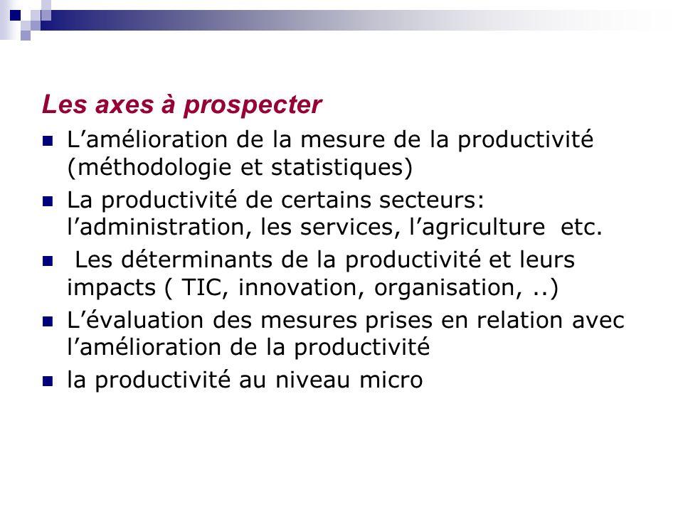 Les axes à prospecter Lamélioration de la mesure de la productivité (méthodologie et statistiques) La productivité de certains secteurs: ladministrati