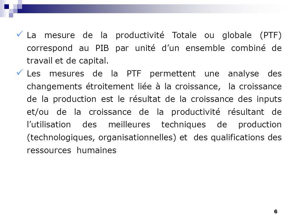 66 La mesure de la productivité Totale ou globale (PTF) correspond au PIB par unité dun ensemble combiné de travail et de capital. Les mesures de la P