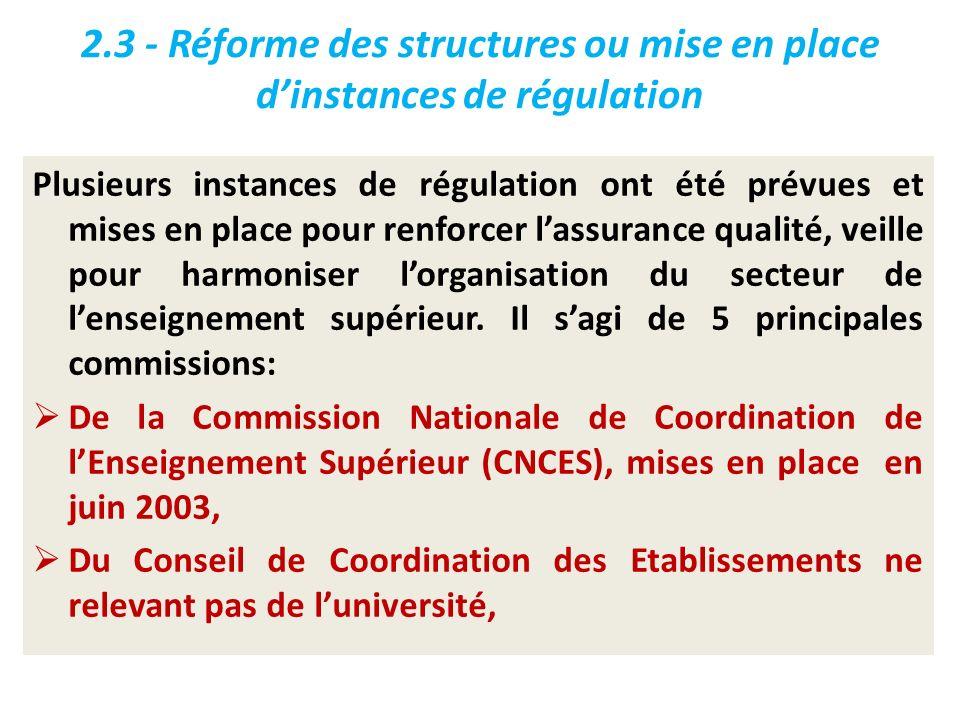 2.3 - Réforme des structures ou mise en place dinstances de régulation Plusieurs instances de régulation ont été prévues et mises en place pour renfor
