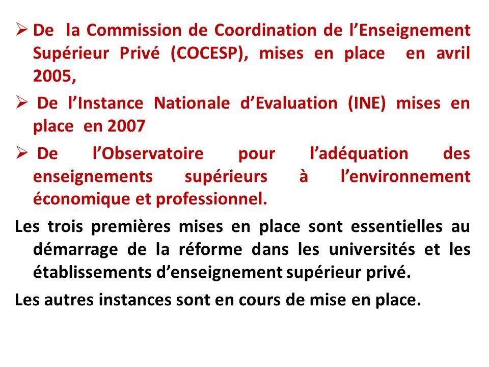 De la Commission de Coordination de lEnseignement Supérieur Privé (COCESP), mises en place en avril 2005, De lInstance Nationale dEvaluation (INE) mis