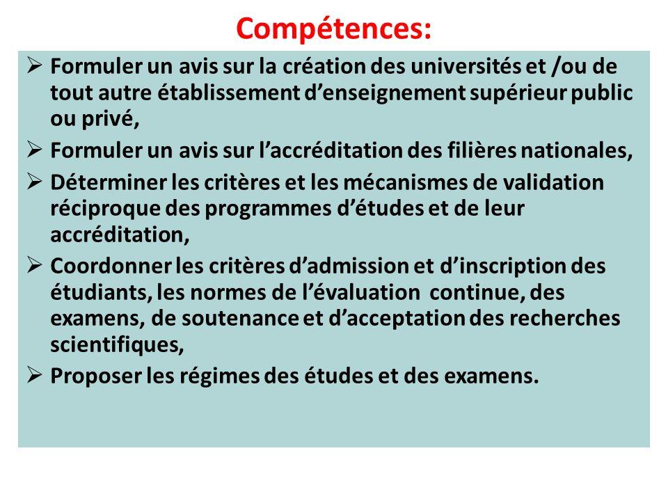 Compétences: Formuler un avis sur la création des universités et /ou de tout autre établissement denseignement supérieur public ou privé, Formuler un