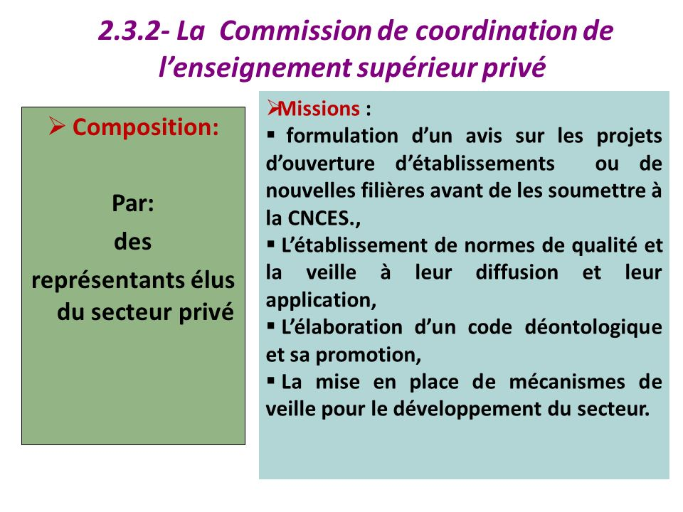 2.3.2- La Commission de coordination de lenseignement supérieur privé Composition: Par: des représentants élus du secteur privé Missions : formulation