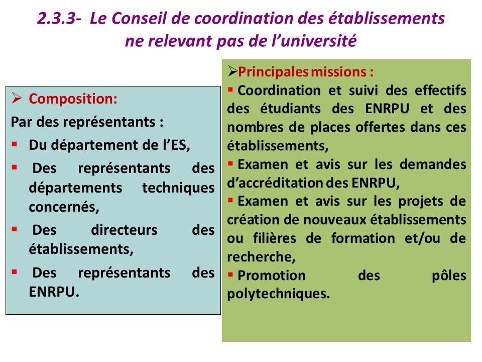 2.3.3- Le Conseil de coordination des établissements ne relevant pas de luniversité Composition: Par des représentants : Du département de lES, Des re
