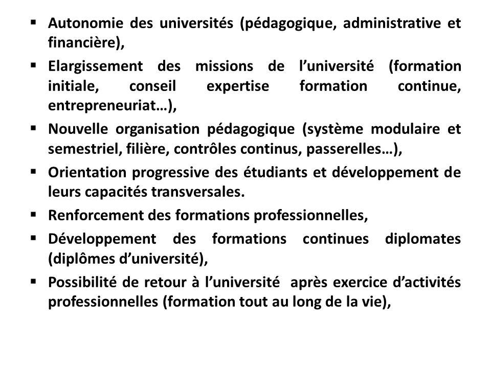 Autonomie des universités (pédagogique, administrative et financière), Elargissement des missions de luniversité (formation initiale, conseil expertis