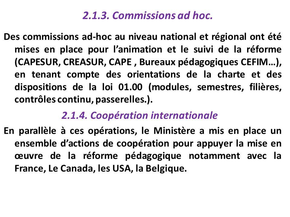 2.1.3. Commissions ad hoc. Des commissions ad-hoc au niveau national et régional ont été mises en place pour lanimation et le suivi de la réforme (CAP