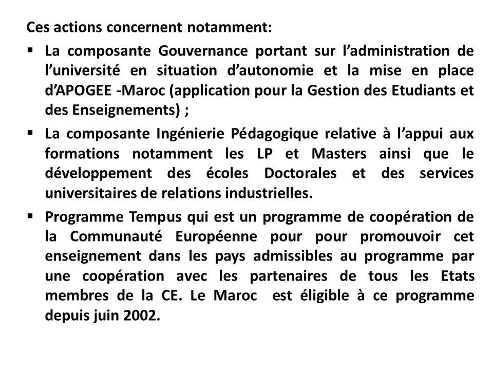 Ces actions concernent notamment: La composante Gouvernance portant sur ladministration de luniversité en situation dautonomie et la mise en place dAP