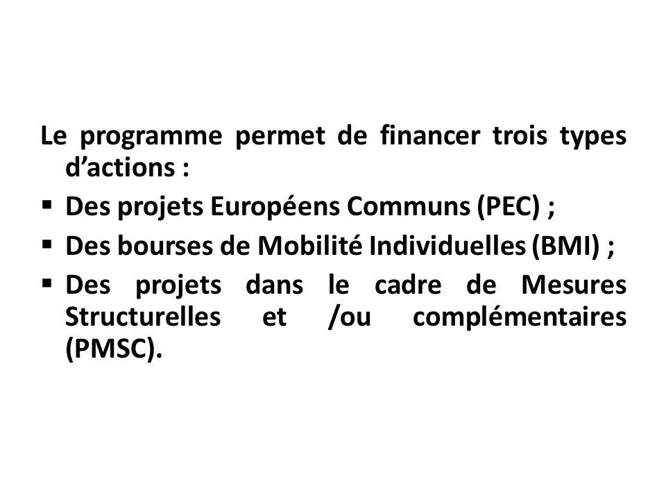Le programme permet de financer trois types dactions : Des projets Européens Communs (PEC) ; Des bourses de Mobilité Individuelles (BMI) ; Des projets