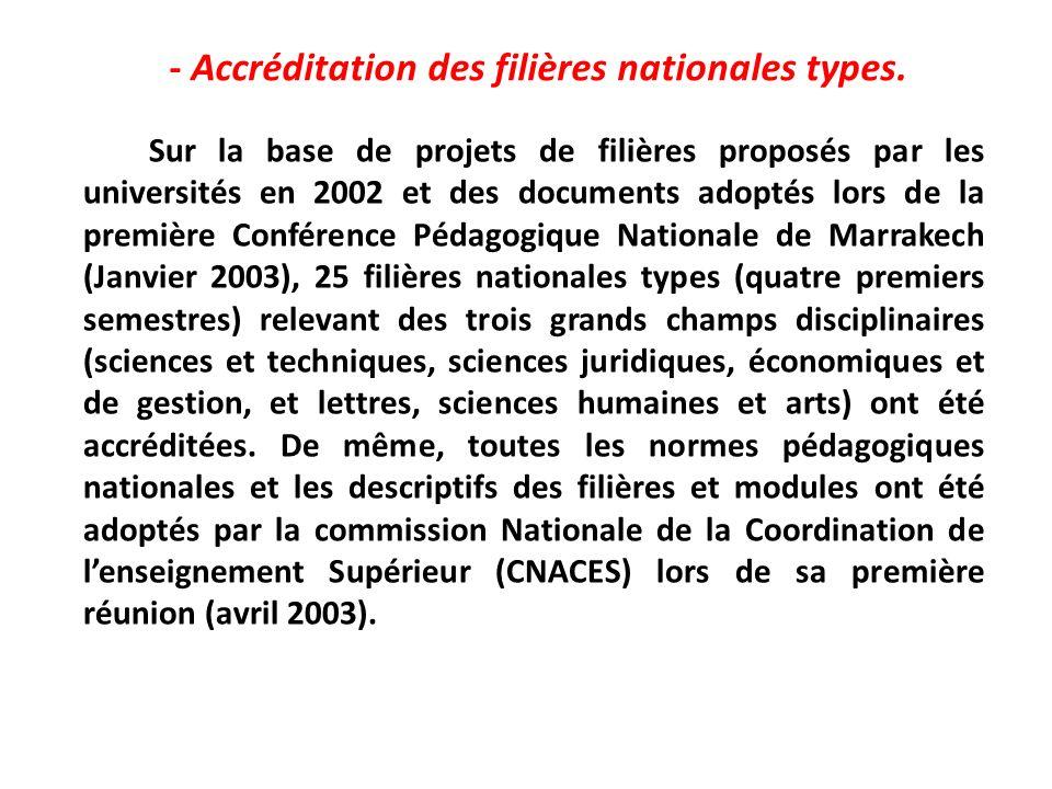 Sur la base de projets de filières proposés par les universités en 2002 et des documents adoptés lors de la première Conférence Pédagogique Nationale