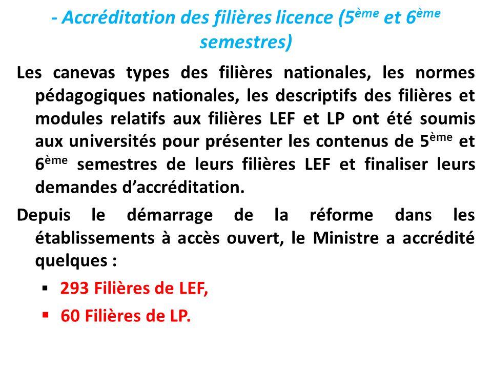 - Accréditation des filières licence (5 ème et 6 ème semestres) Les canevas types des filières nationales, les normes pédagogiques nationales, les des