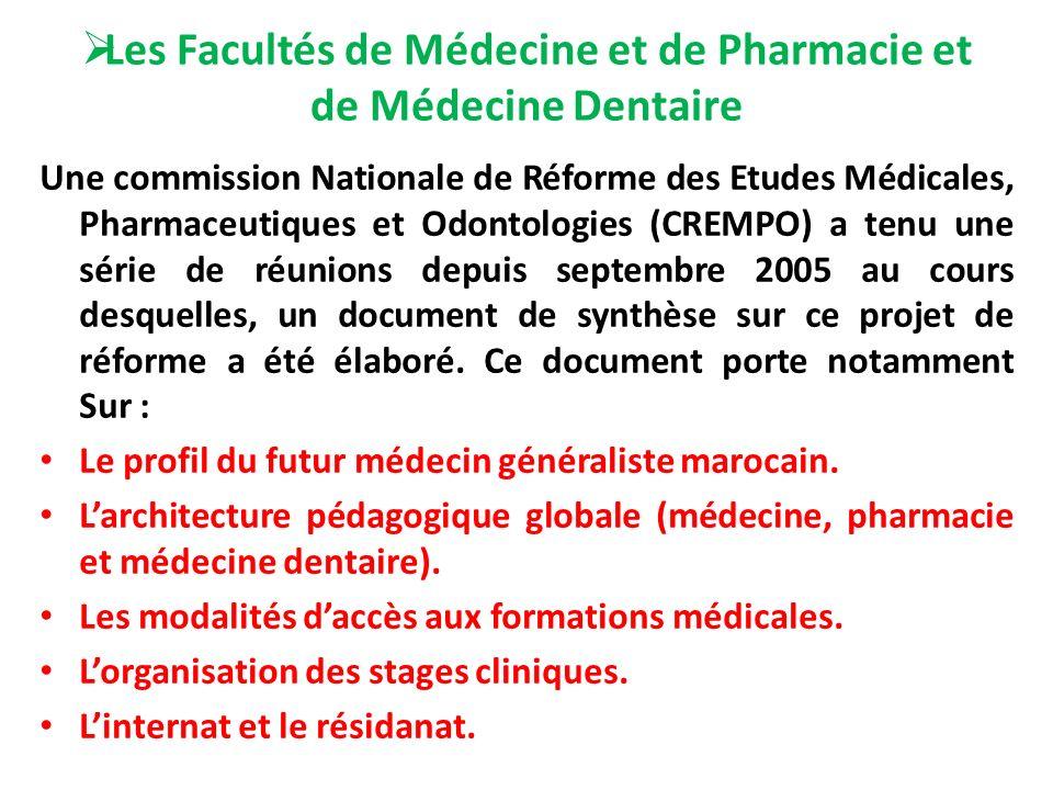 Les Facultés de Médecine et de Pharmacie et de Médecine Dentaire Une commission Nationale de Réforme des Etudes Médicales, Pharmaceutiques et Odontolo