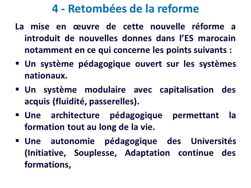 4 - Retombées de la reforme La mise en œuvre de cette nouvelle réforme a introduit de nouvelles donnes dans lES marocain notamment en ce qui concerne