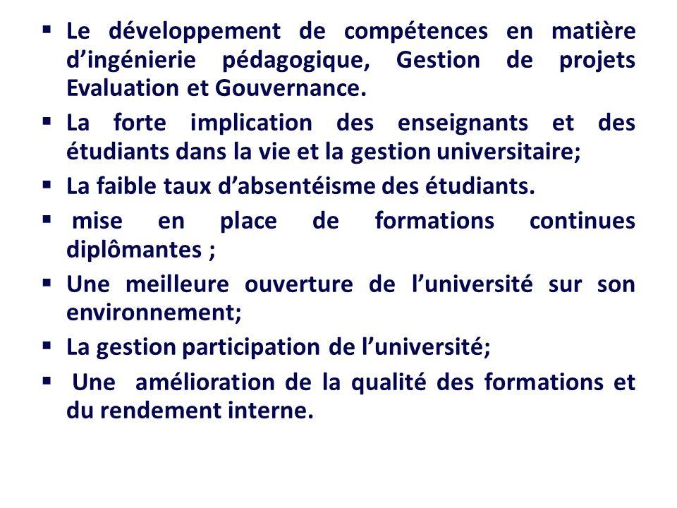 Le développement de compétences en matière dingénierie pédagogique, Gestion de projets Evaluation et Gouvernance. La forte implication des enseignants