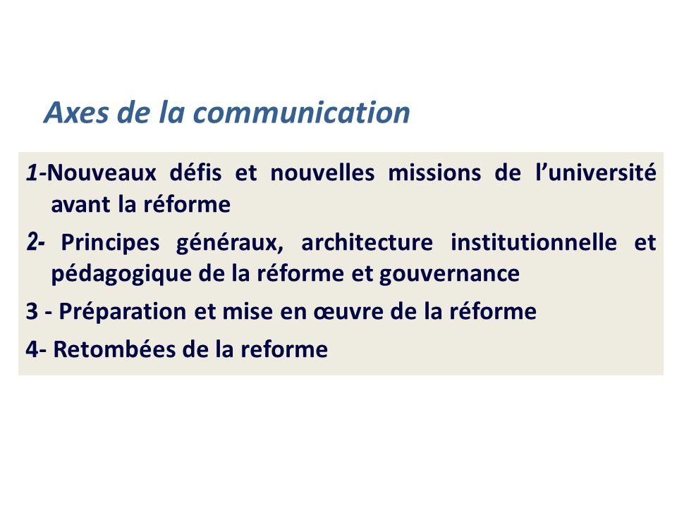 Axes de la communication 1-Nouveaux défis et nouvelles missions de luniversité avant la réforme 2- Principes généraux, architecture institutionnelle e
