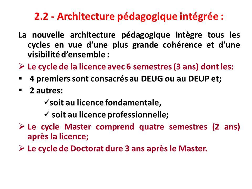 2.2 - Architecture pédagogique intégrée : La nouvelle architecture pédagogique intègre tous les cycles en vue dune plus grande cohérence et dune visib