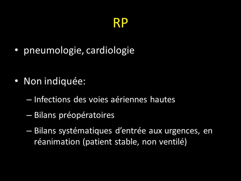 RP pneumologie, cardiologie Non indiquée: – Infections des voies aériennes hautes – Bilans préopératoires – Bilans systématiques dentrée aux urgences, en réanimation (patient stable, non ventilé)
