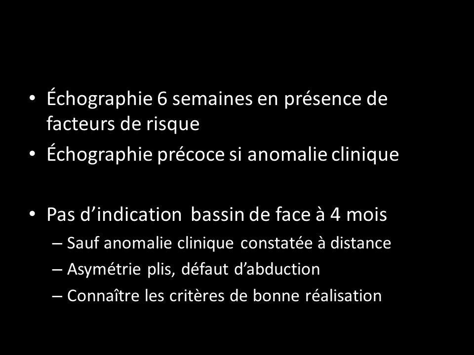 Échographie 6 semaines en présence de facteurs de risque Échographie précoce si anomalie clinique Pas dindication bassin de face à 4 mois – Sauf anomalie clinique constatée à distance – Asymétrie plis, défaut dabduction – Connaître les critères de bonne réalisation