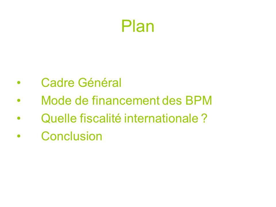 Plan Cadre Général Mode de financement des BPM Quelle fiscalité internationale Conclusion