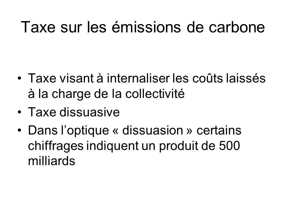 Taxe sur les émissions de carbone Taxe visant à internaliser les coûts laissés à la charge de la collectivité Taxe dissuasive Dans loptique « dissuasion » certains chiffrages indiquent un produit de 500 milliards