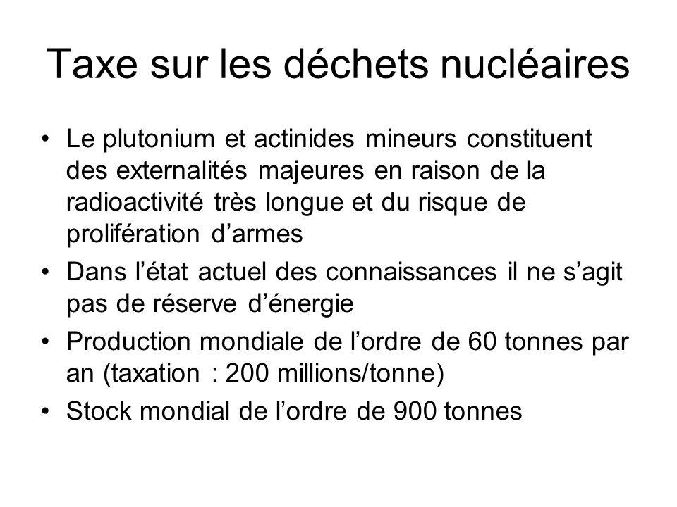 Taxe sur les déchets nucléaires Le plutonium et actinides mineurs constituent des externalités majeures en raison de la radioactivité très longue et d