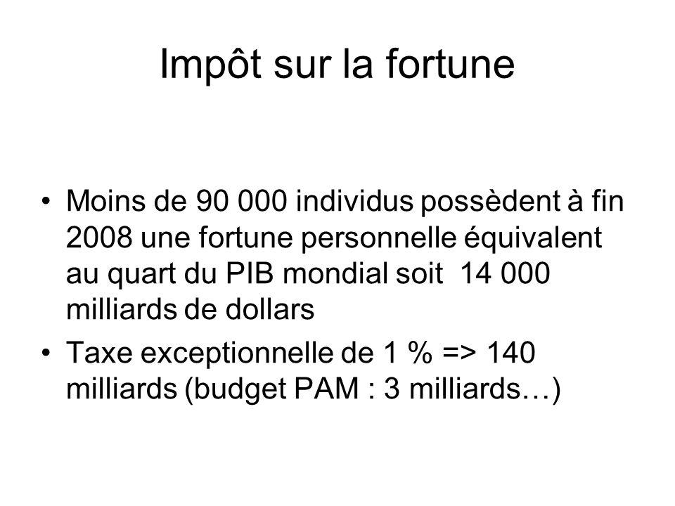Impôt sur la fortune Moins de 90 000 individus possèdent à fin 2008 une fortune personnelle équivalent au quart du PIB mondial soit 14 000 milliards de dollars Taxe exceptionnelle de 1 % => 140 milliards (budget PAM : 3 milliards…)
