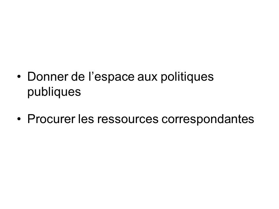 Donner de lespace aux politiques publiques Procurer les ressources correspondantes