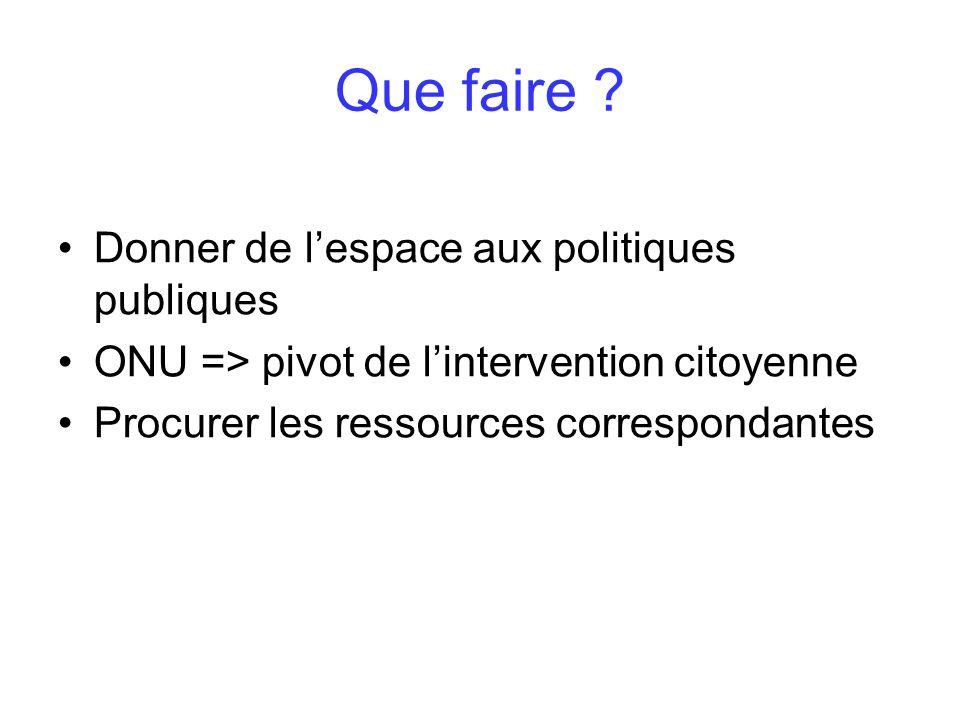 Que faire ? Donner de lespace aux politiques publiques ONU => pivot de lintervention citoyenne Procurer les ressources correspondantes