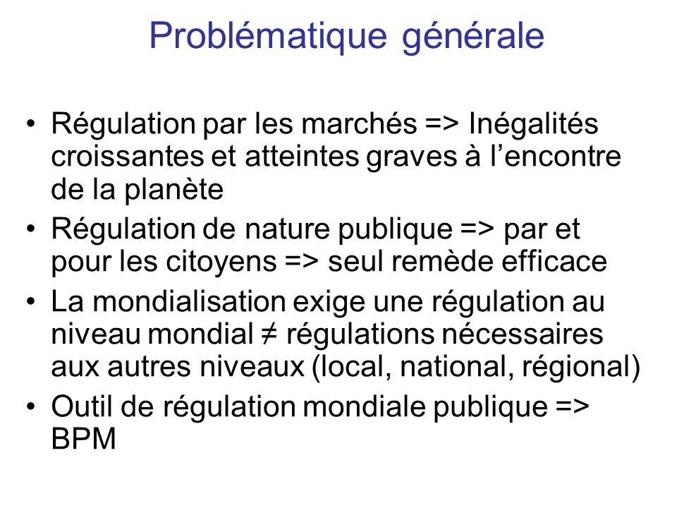 Problématique générale Régulation par les marchés => Inégalités croissantes et atteintes graves à lencontre de la planète Régulation de nature publiqu