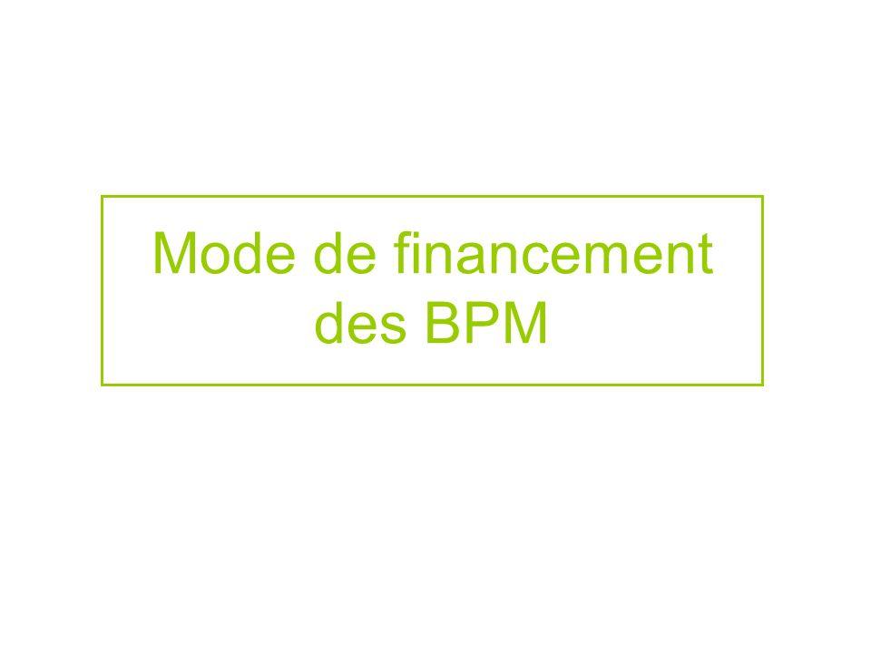 Mode de financement des BPM