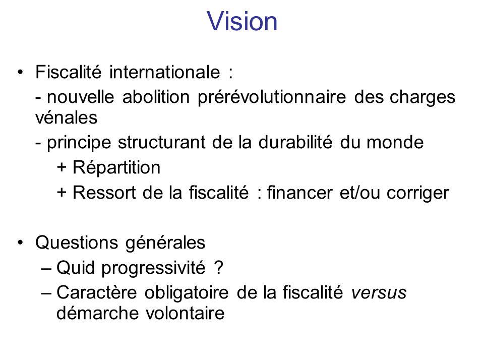 Vision Fiscalité internationale : - nouvelle abolition prérévolutionnaire des charges vénales - principe structurant de la durabilité du monde + Répartition + Ressort de la fiscalité : financer et/ou corriger Questions générales –Quid progressivité .